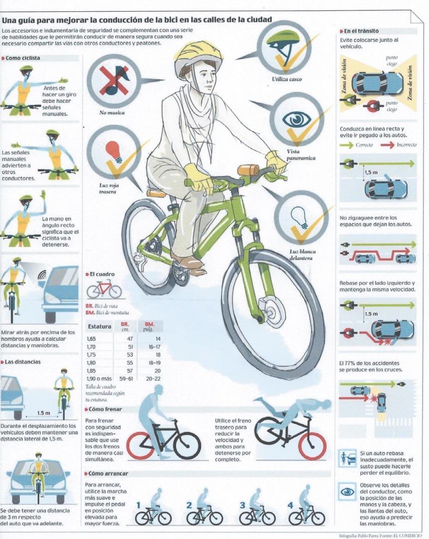 guia bicicletas