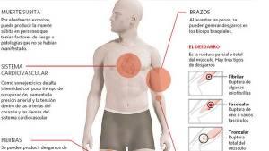 impacto-potencial-CrossFit-cuerpo_CLAIMA20140730_0098_27