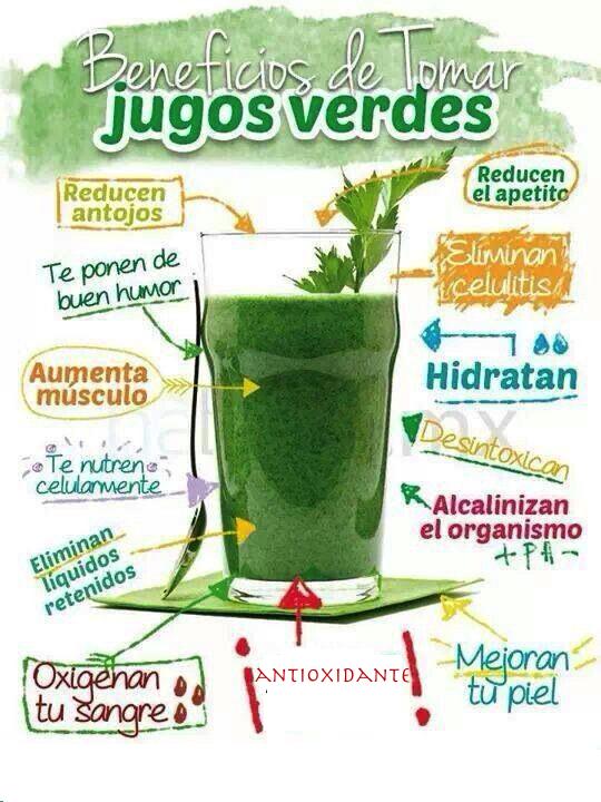 Como se prepara el jugo verde para bajar de peso