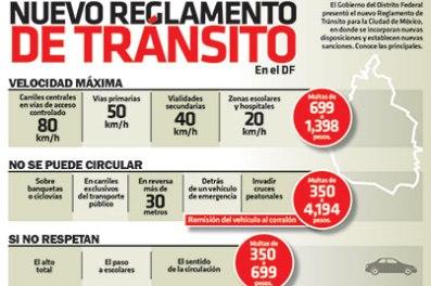 https://candidmanmx.wordpress.com/2015/08/20/infografia-nuevo-reglamento-de-transito-en-la-ciudad-de-mexico/
