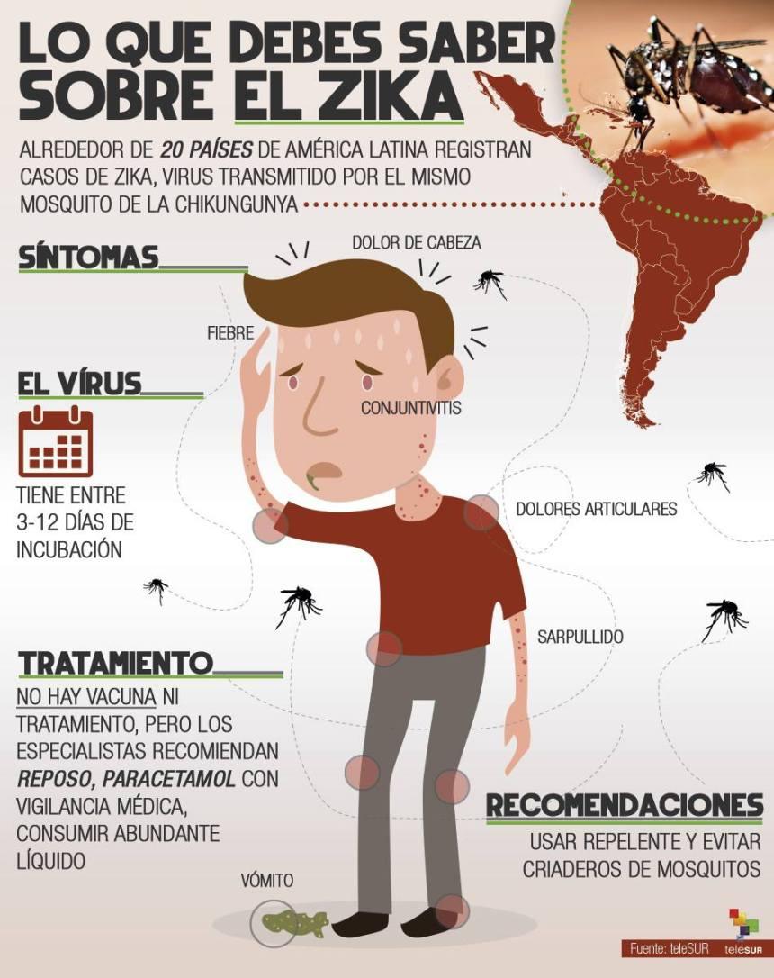 síntomas-del-sika